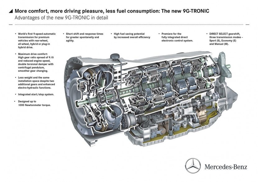 When 8 gears isn't enough – the new 9G-TRONIC for E-Class