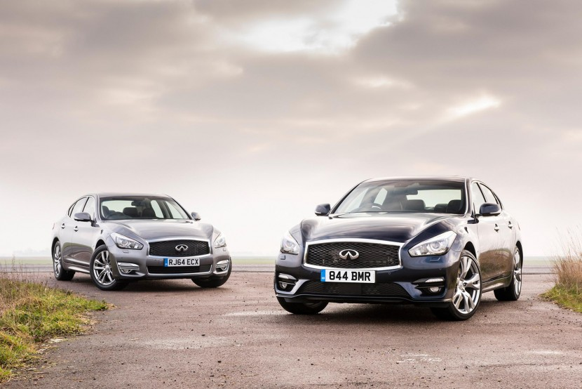 New Infiniti Q70 Range Prices revealed